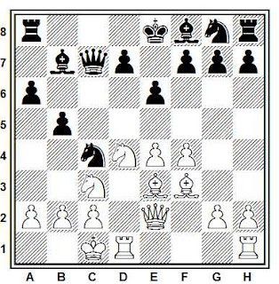 Posición de la partida de ajedrez López - Plaskett (Hastings, 1988)