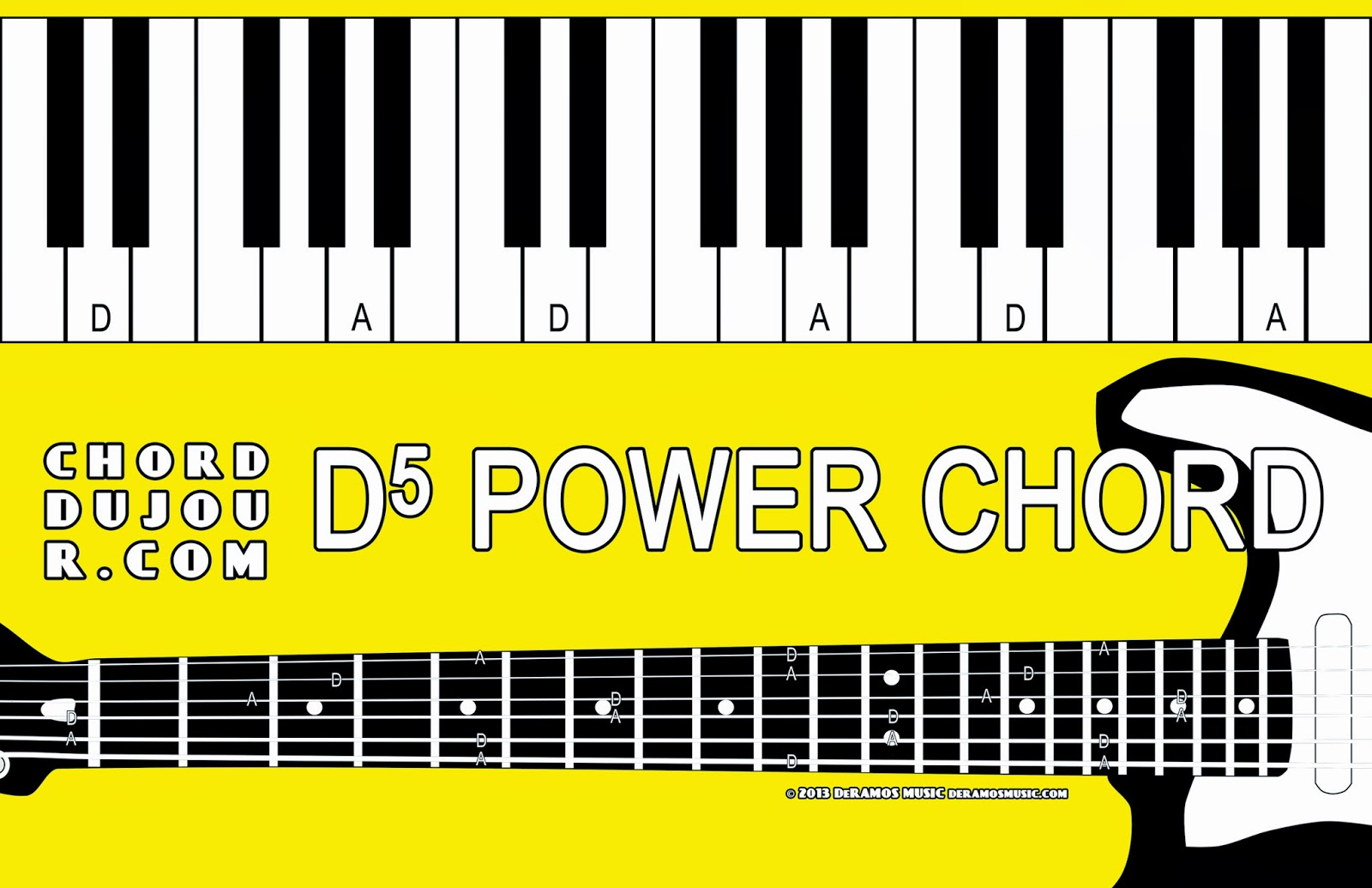 Chord Du Jour Dictionary D5 Power Chord