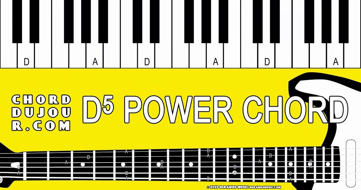 Chord du Jour: Dictionary: D5 Power Chord