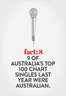 Art A Facts #18