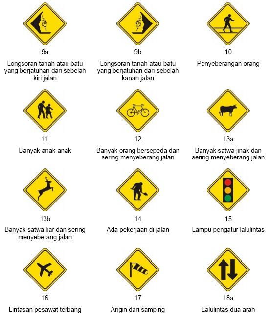 Rambu Lalu Lintas Di Indonesia   Pelauts.Com
