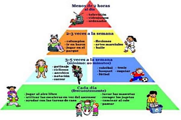 piramide+de+ejercicio+para+escolares.jpg