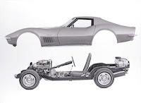 Sasiul inovator al modelului Corvette