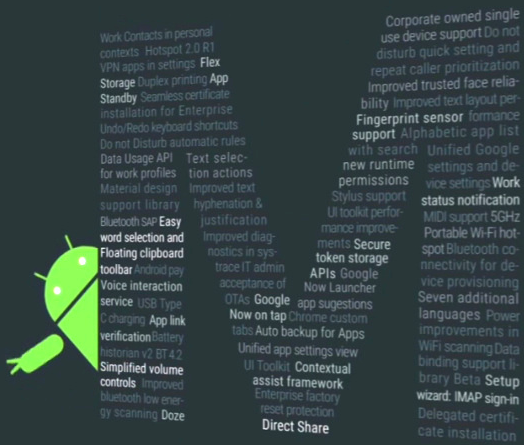 Google Android Marshmallow Features and Full Changelog
