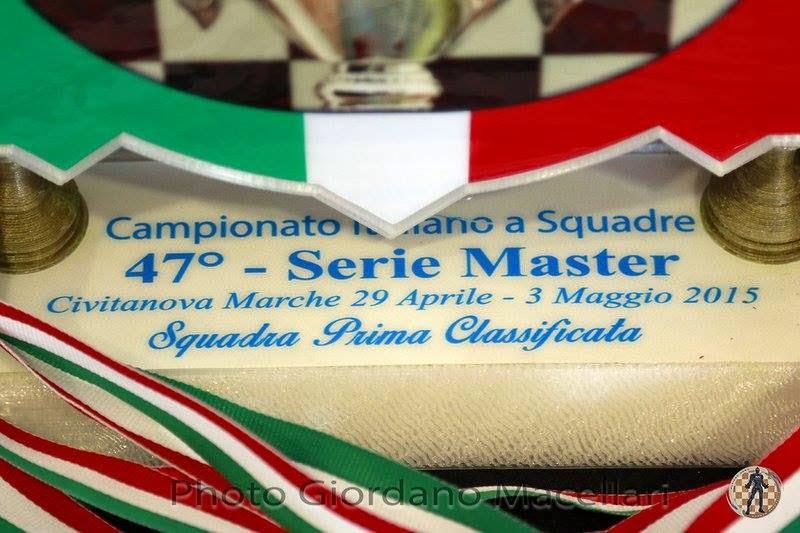 Master 2015