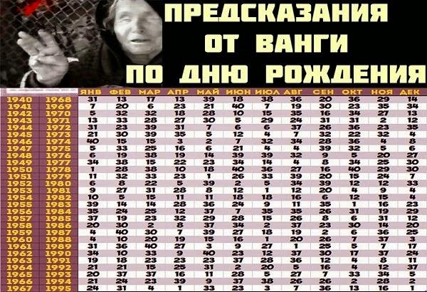 нумерология знакомство по дню
