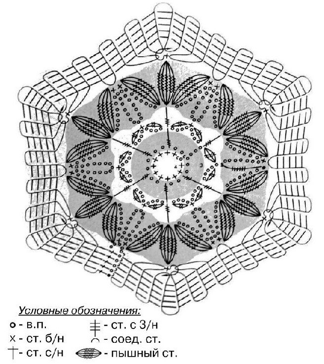 Теплый жакет с вязаными мотивами.  A warm jacket - Crochet