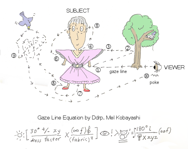 Gaze Line Equation by Melanie Kobayashi