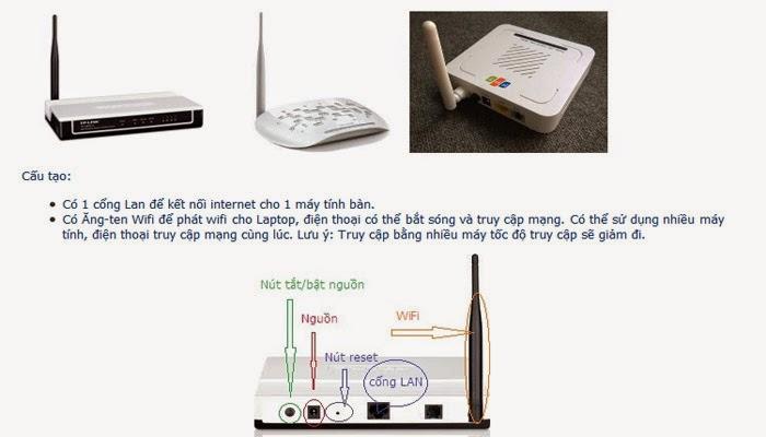 Thông Tin Về Modern Wifi 1 Cổng 1