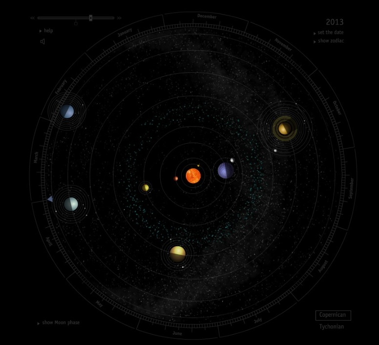 Nevertheless Amazing Continuous Motion Map Of Our Solar System - Map of all planets
