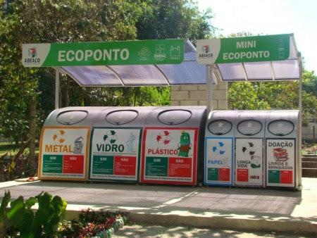 ECOPONTOS DA LOAC ReCycler Brasil