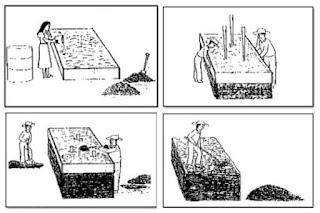 Cara membuat kompos