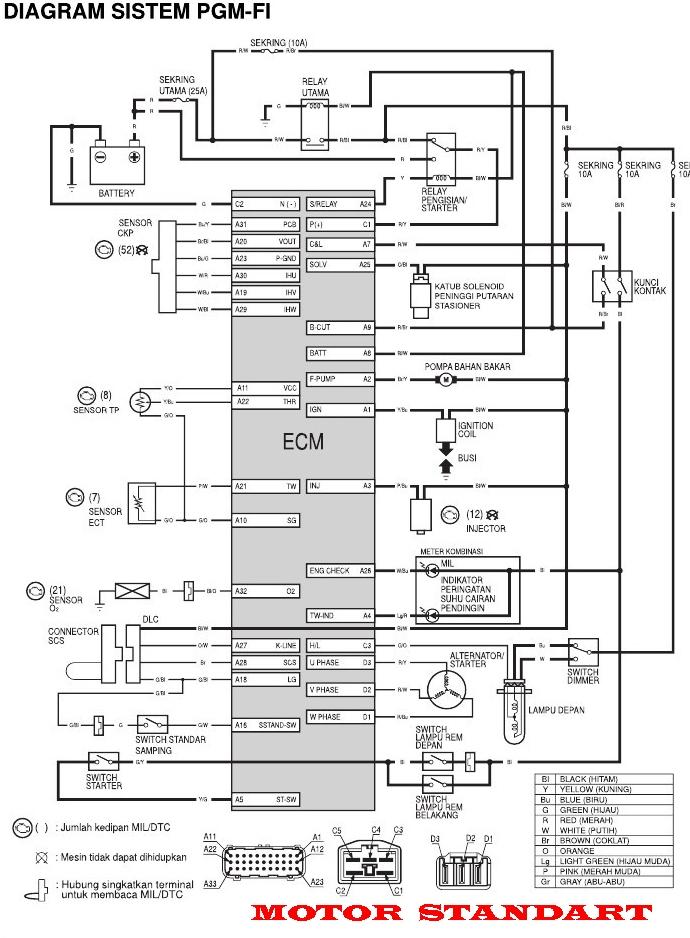 motor standart - diagram kelistrikan sistem pgm-f1