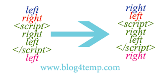 rtanslate blogger templates blog4temp.png