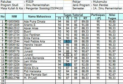 Daftar Nilai Ut