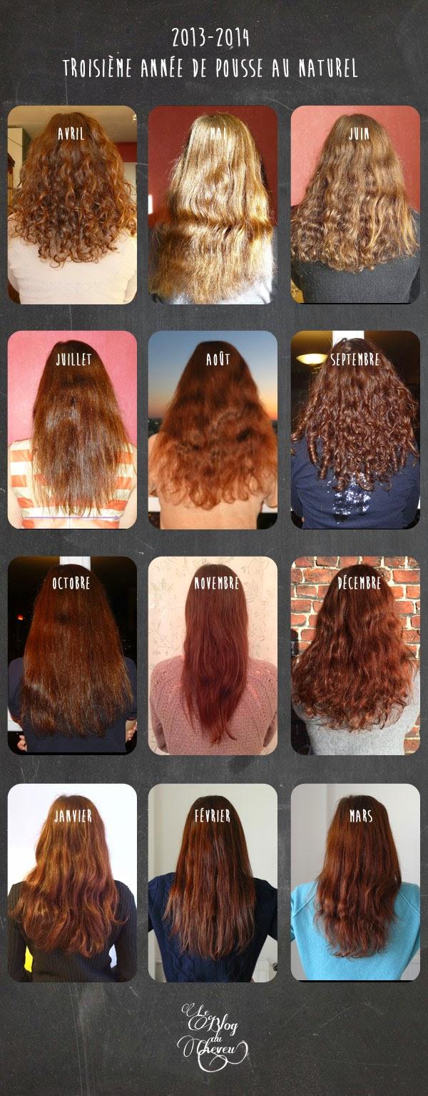 Lhuile damandes et le henné incolore pour les cheveux