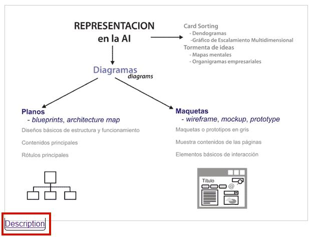 Una imagen con un enlace 'Description' en la parte inferior izquierda. El enlace está dentro de una pestaña.