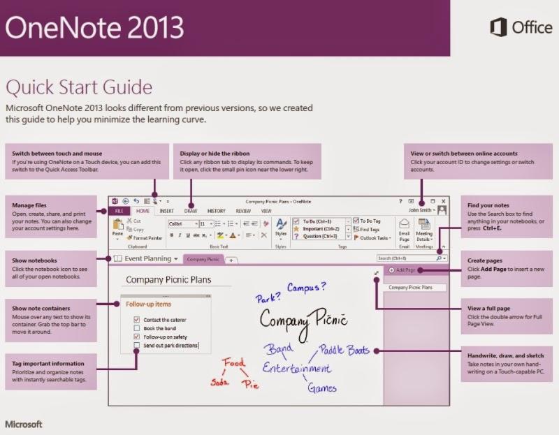 warren sparrow onenote 2013 quick start guide rh wsparrow blogspot com onenote 2013 quick start guide pdf OneNote Icon