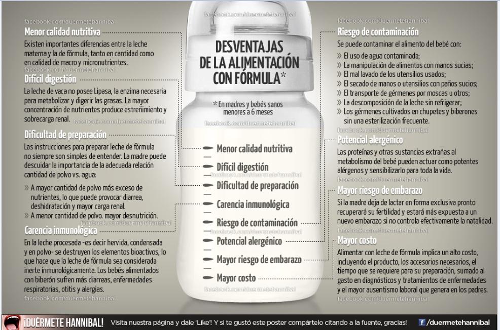 ventajas y desventajas de la lactancia materna: