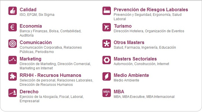 Masters MBA Online