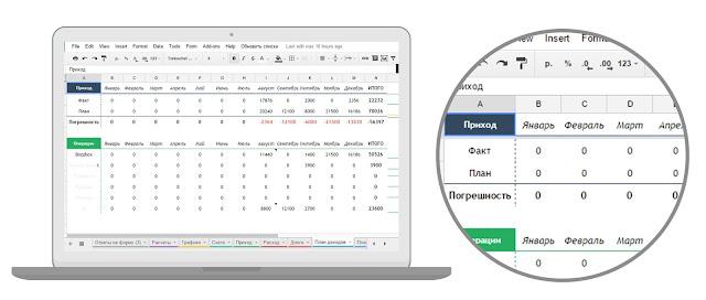 Bozzbox - Планирование доходов и сравнение с фактическим доходом