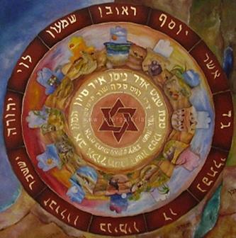 Geometría Sagrada al Descubierto Tiferet_11113