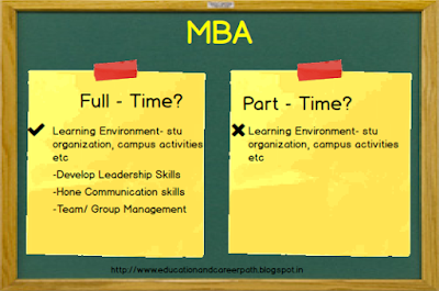 which is better part-time or full time mba