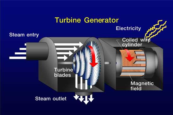 heat of steam engine diagram