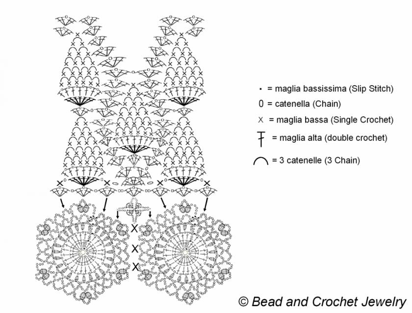 Вязание крючком схема вязания шорт 890