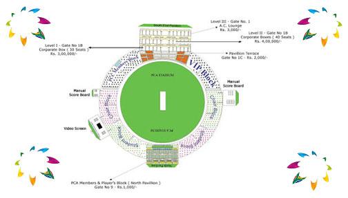 Punjab Cricket Association Stadium Mohali CLT20 2013 and Mohali Match Schedule 2013