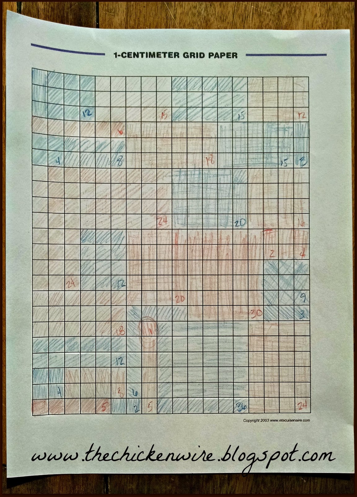 the chicken wire multiplication math game x game