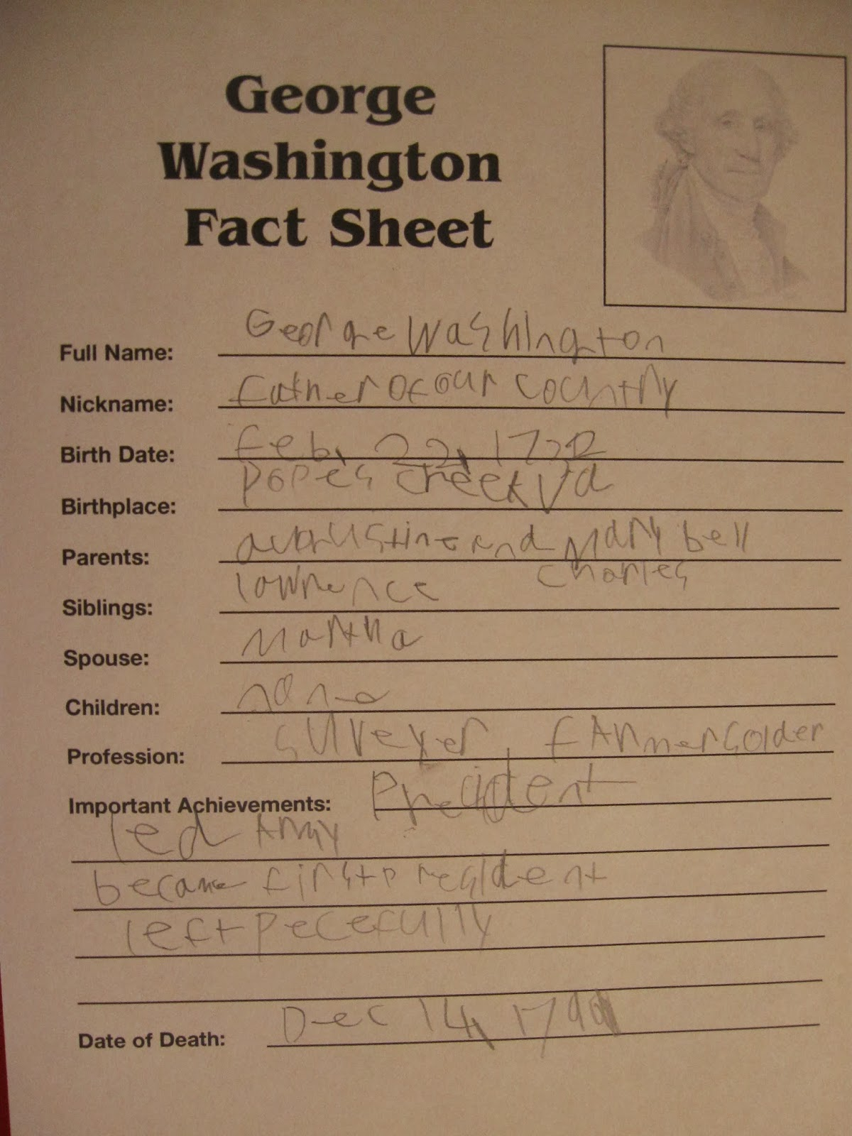 an analysis of the synopsis of george washington Analysis of george washington's farewell address by lonewolf964 | studymodecom 1 an analysis of george washington's farewell address shows that there were three points he wanted to stress the points being his decision not to be considered for a 3rd term, his advice to the country to stand united, and his advice to the future leaders of the .