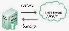 mrtechpathi_how_secure_is_data_storage_on_cloud_server