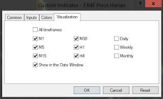 Indikator Forex Auto Pivots Harian