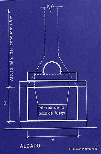 Plano de estufa horno e instalaci n del conducto chimenea - Medidas de chimeneas de obra ...