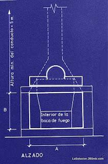 Plano de estufa horno e instalaci n del conducto chimenea - Tiros de chimeneas rusticas ...