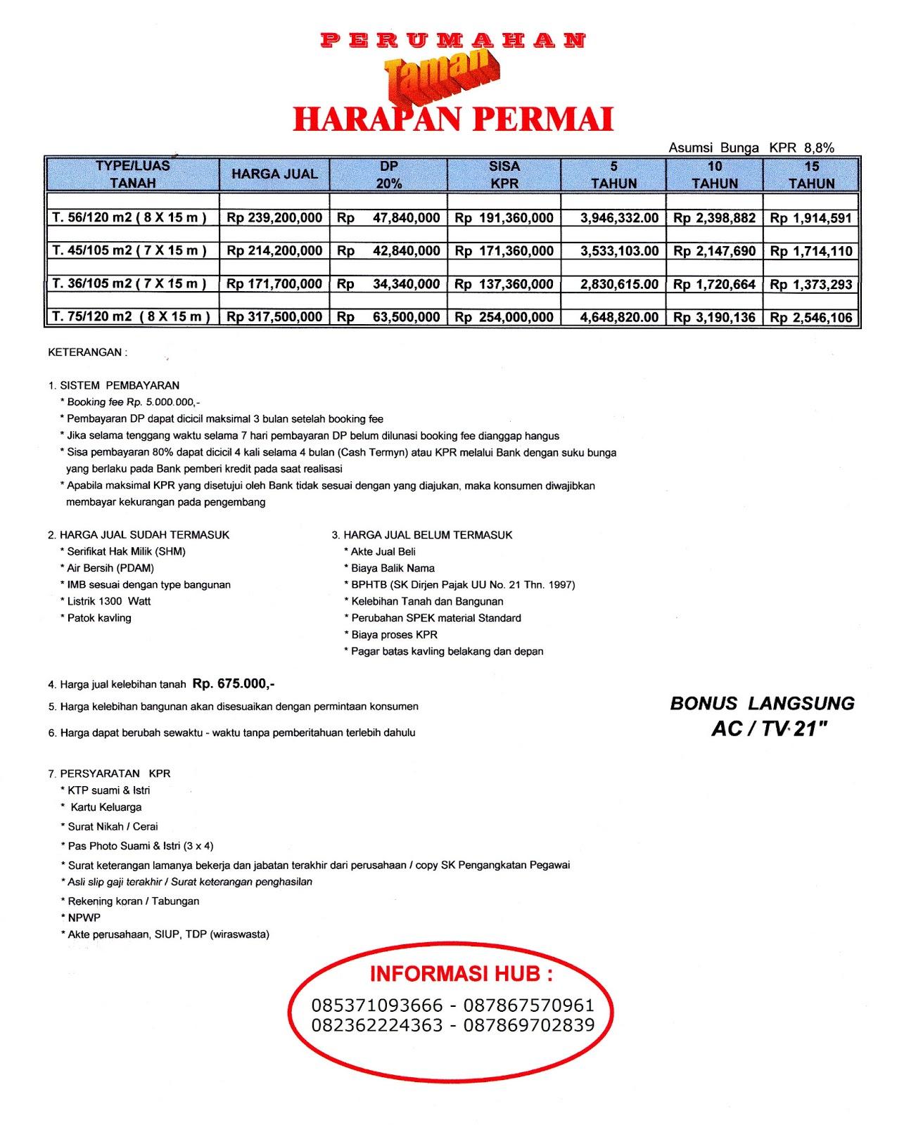 Daftar Harga Rumah Minimalis Terbaru (Per 1 Januari 2013)