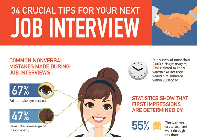 Image: 34 Crucial Tips For Your Next Job Interview  Job Interview Tips