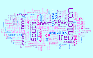 Words from my previous about me post arranged randomly horizontally and vertically in various colors