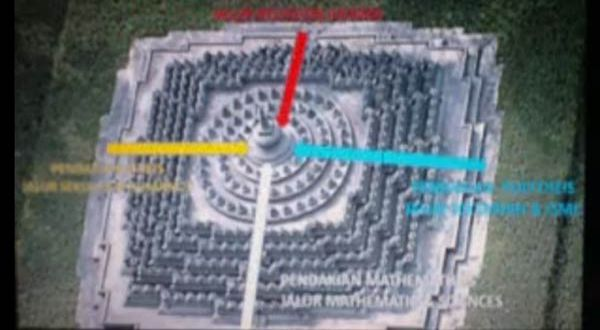 Foto Prediksi Kiamat Candi Borobudur Magelang