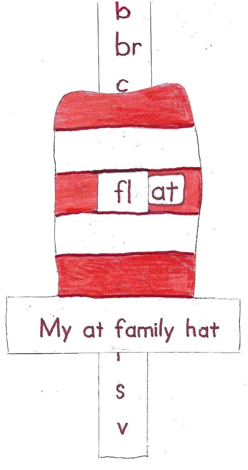 Classroom Freebies Too: PK-2: Seuss Hat At Word Family Slider