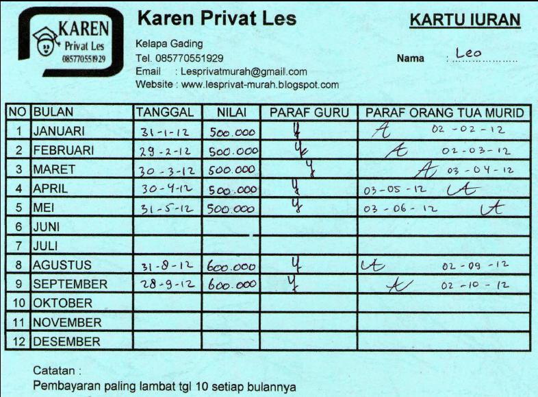 Les Privat Sd Smp Jakarta 085770551929 Program