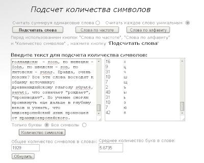 программы для блога