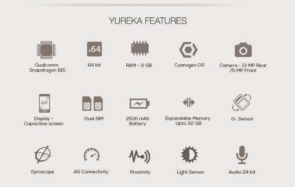 Buy Yureka - Reviews and Specifications