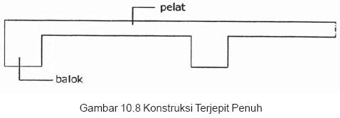 Gambar 10.8 Konstruksi Terjepit Penuh