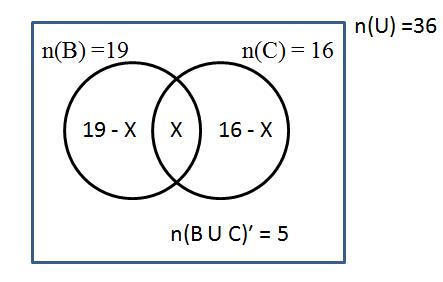 Dzaweb The Venn Diagram Two Set Problem