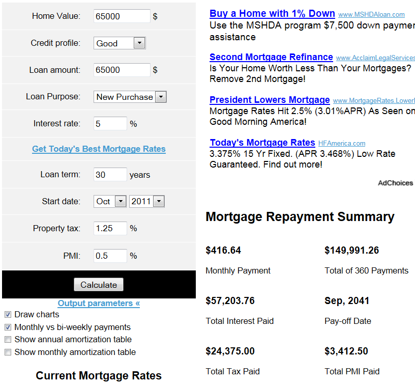 coding projects mortgage calculator app
