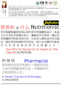 009) Definition - Nutritionist vs Pharmacist