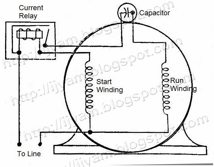 Capacitor-start motor using a current relay