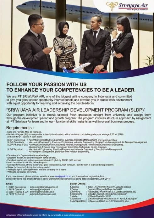 Lowongan kerja Sriwijaya Air Development Program (SLDP) Terbaru di PT. Sriwijaya Air
